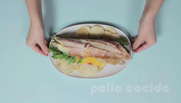 Sandwich de Pollo, Tomate y Palta